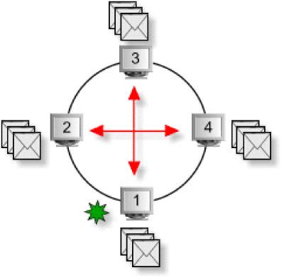 Модель игровой среды