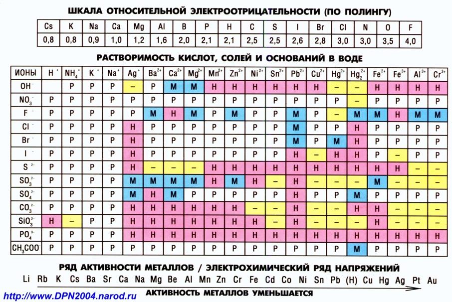 download dielektrische und magnetische eigenschaften der werkstoffe skriptum für elektrotechniker ab 5 semester 1970