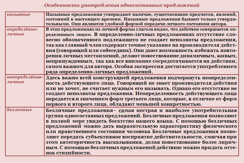 pdf Einstein