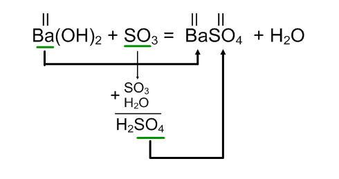оксид кислотный и щелочь