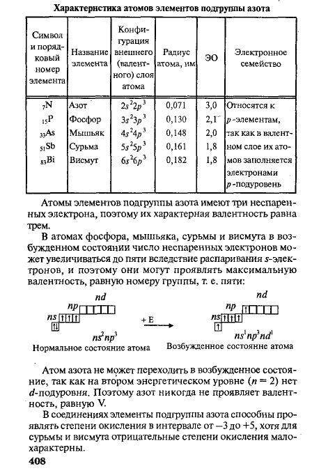 Егорова Репетитор по Химии скачать