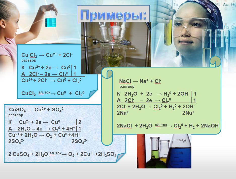 Примеры электролиза растворов.