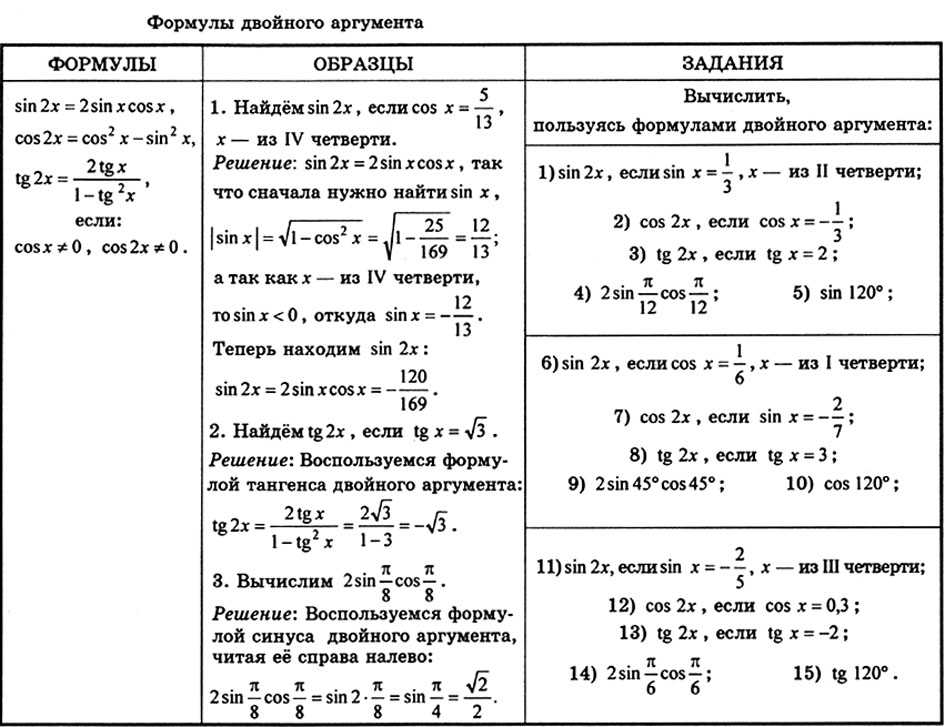 Курс АЛГЕБРА И НАЧАЛА АНАЛИЗА Косинус синус суммы  Формулы двойного аргумента