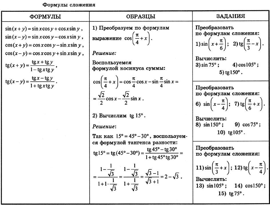 Сайт решение задач алгебре задачи на скорость условие и решение