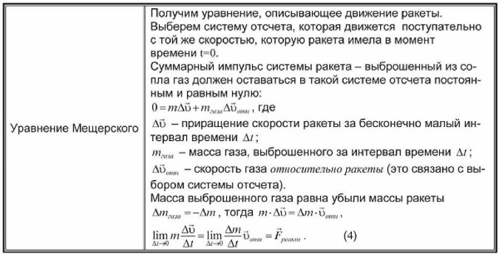 Решение задачи про космос задача с решением на сочетания с повторением