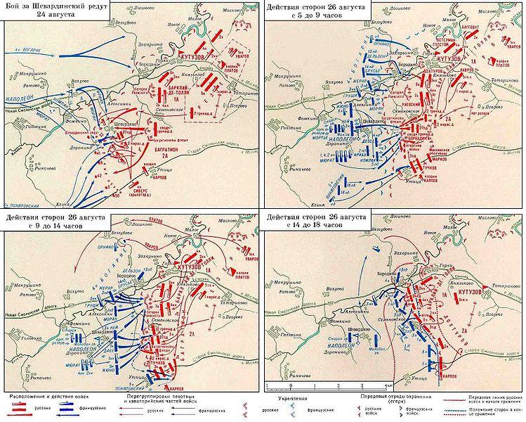 200 летие Победы России в Отечественной войне 1812 года