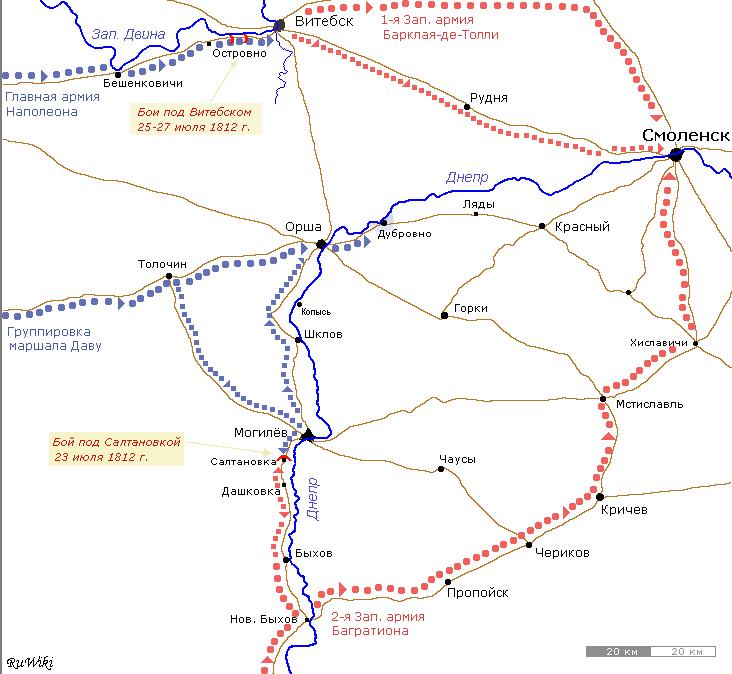 войне 1812 года: Схема