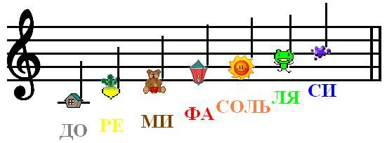 1СПредприятия 81  Бухгалтерия 2010 RUS Скачать