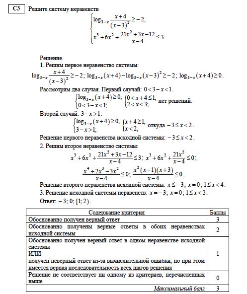 Задачи егэ по геометрии 2016 с решениями сборники с решением задач по физике