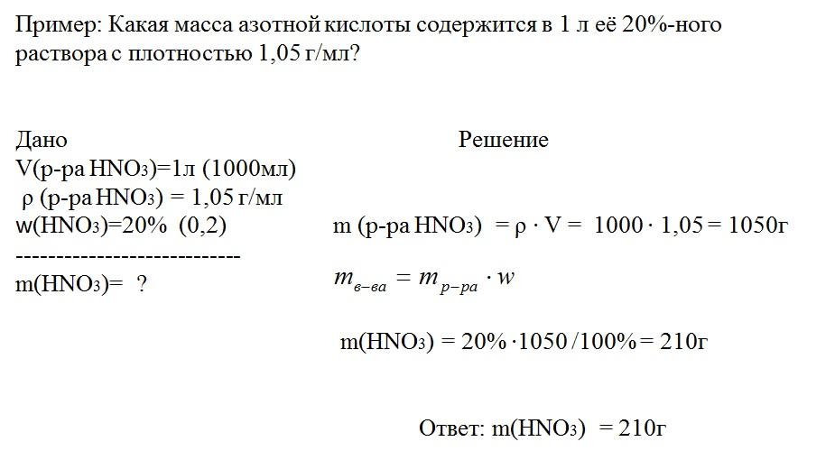 Задачи с по егэ по химии с решениями егэ по математике типы решения задач